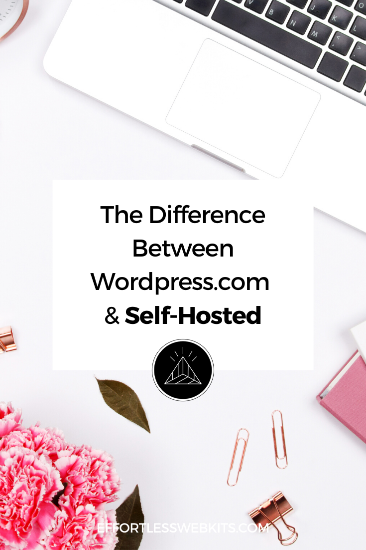 Self-hosted WordPress vs WordPress.com - what really is the difference? Why is self-hosted nearly always the better choice? @sammunozconsulting www.samanthamunoz.com | WordPress For Beginners | Start a Blog | WordPress vs Squarespace | How to Use WordPress | How to Use WordPress Starting a Blog